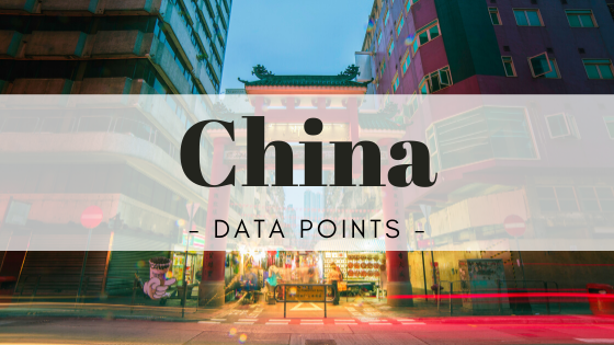 data points on china