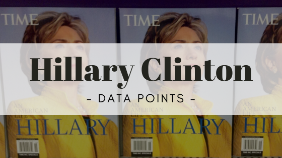data points on hillary clinton
